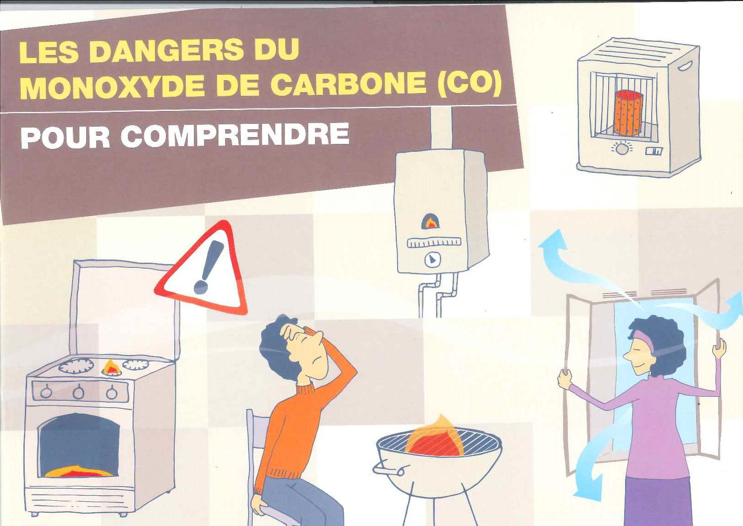 Les dangers du CO